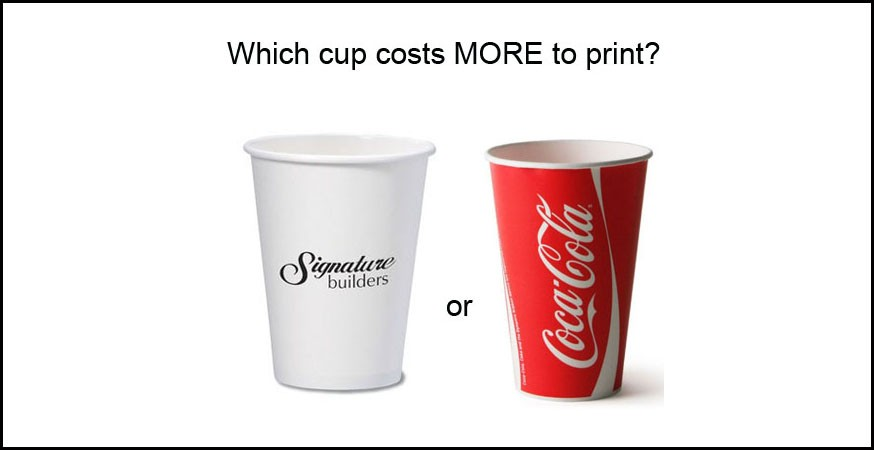 How a $.15 cup generated $3441.75 in additional revenue